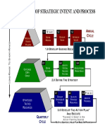 Strategic Planning Model or hierarchy of strategic intent and process.pdf