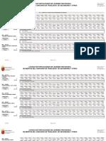 119119-ANEXO I ADMITIDOS.pdf