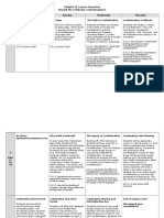 cudrak lesson overview