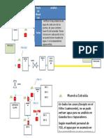 Diagrama Flujo Compresores (2)