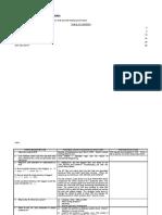 91788092 ERP Common Errors Solutions