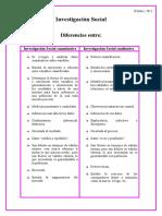 Diferencias y Semejanzas Entre La Investigacion Cualitatita y La Cuantitativa