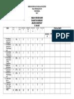 TOS 4th Quarter (Table) (2)