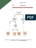 arranjos ou combinacoes.pdf
