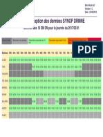 20170302034139 Controle Quotidien Synop DRMNE