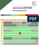 20170302034145_controle_quotidien_metar_DRMNE.pdf
