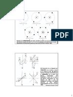 4ª y 5ª Clase - Cristalografía 2