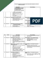 Rincian Kegiatan Perkuliahan MPO (2017)