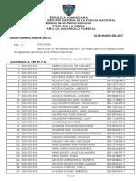 Lista Orden General de Ascensos 2017