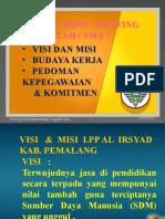 Materi SMA '10-'11