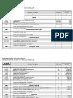 Cetak Request Pekerjaan 4.12 (2)