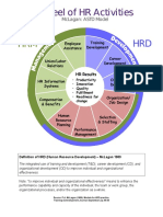 HRD_Wheel_and_Definition.doc