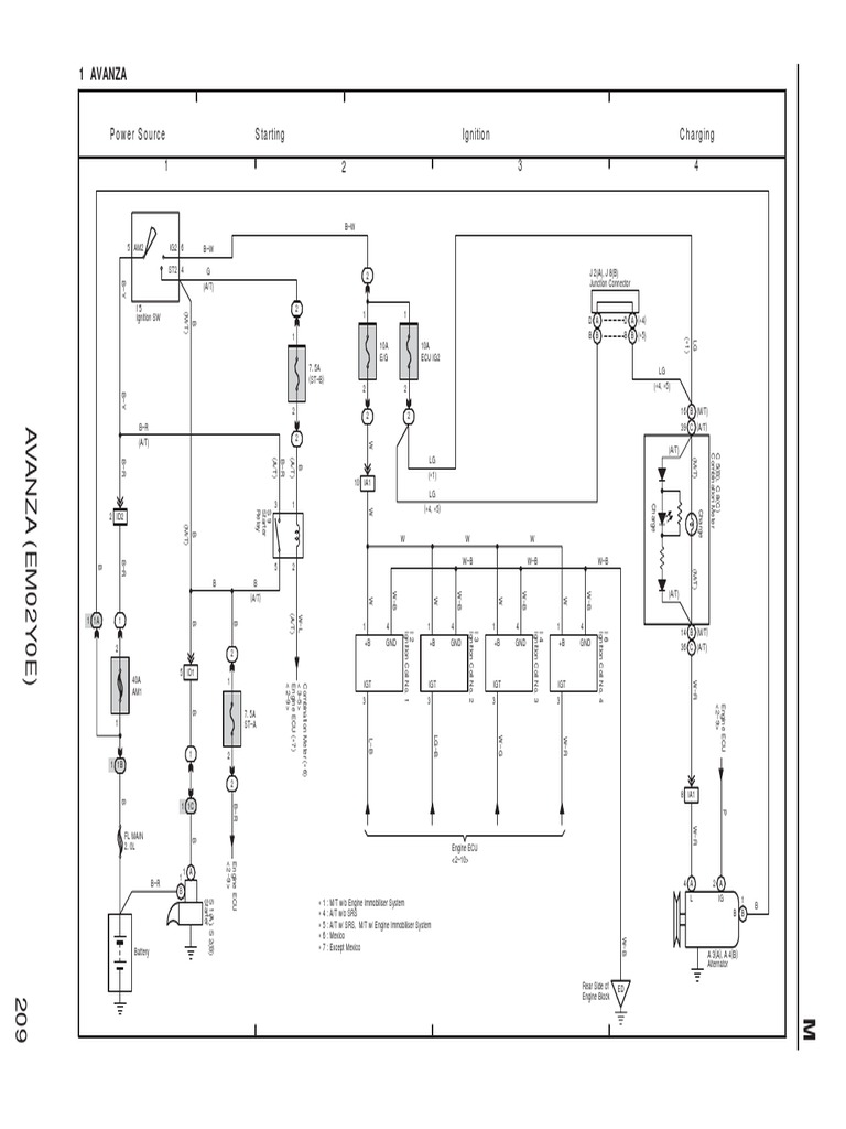 Amazing Wiring Diagram Avanza Pdf Basic Electronics Wiring Diagram Wiring 101 Capemaxxcnl