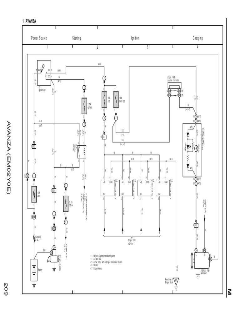 Avanza-Wiring-Diagram.pdf | Anti Lock king System | Airbag on
