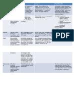 review jurnal sistem informasi rumah sakit