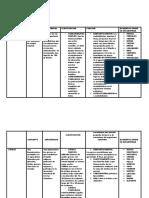 carbohidratos, lipidos y proteinas.doc