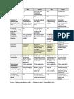 Credit Assessment Tools p