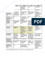 Credit Assessment Tools p