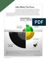 Energy Subsidies Black, Not Green