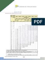 Tablas HDPE _tecnicas.pdf