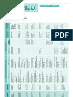 mapa_de_conteudos_livro9.pdf