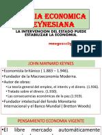 TEORIA ECONOMICA KEYNESIANA