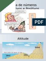 Idéia de Números Positivos e Negativos