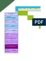 Cronograma Gestión Logistica(3)