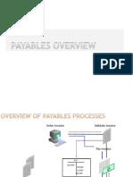Oracle AP Flow