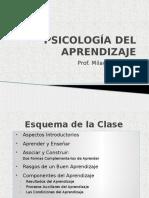 Unidad 1_c 2_ Psicología Del Aprendizaje