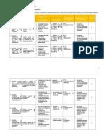 Programación de Las Unidades Didácticas 2016 - II