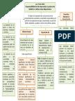 Mapa Ley 70 Resp. Social.docx
