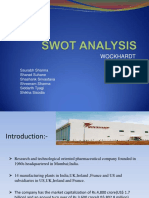 Wockhardt Analysis