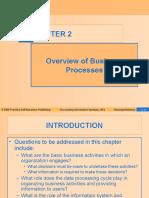 AIS_ch02 Business Process