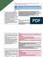 Tabel Comparativ_Modificări Aduse Legii 50 Și 350 de OUG 100_2016