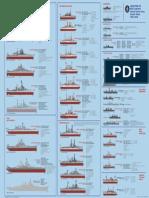 USN BattleShips 1861-1945