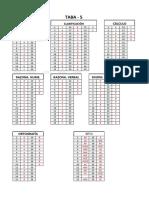 5 TABA SOLUCIONES.pdf
