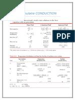 Formulaire Conduction