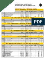 2013 001 25 Classificacao Final Prova Pratica