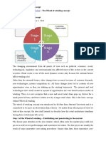The Wheel of Retailing Concept