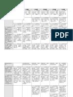 KSSR 华语 阅读教学 内容标准和学习标准根据年级细分