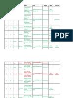 Acrsi Directory 1