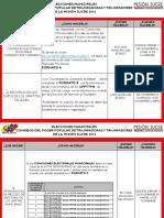 Orientaciones Elecciones Municipales
