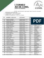 Orden de Actucion Torneo Conil 2017 Mañana