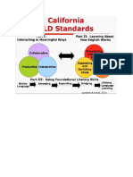 eld standards framework graphic g14