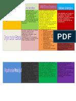 Universidad Fermin Toro Derecho Administrativo I Organizacion Administrativa Nacional 2