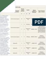 Criterios ISO