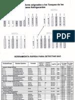 GASES REFRIGERANTES .pdf