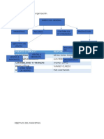 Objetivos Del Área de Organización