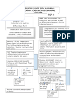 d mtss flow chart